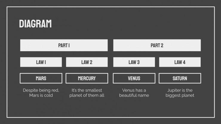 Law Lesson presentation template