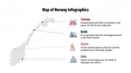 Plantilla de presentación Infografías de Noruega