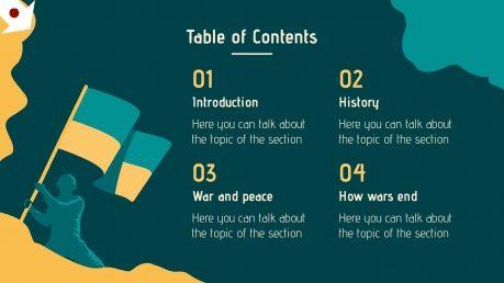 Arrière-plan de guerre : Modèles de présentation