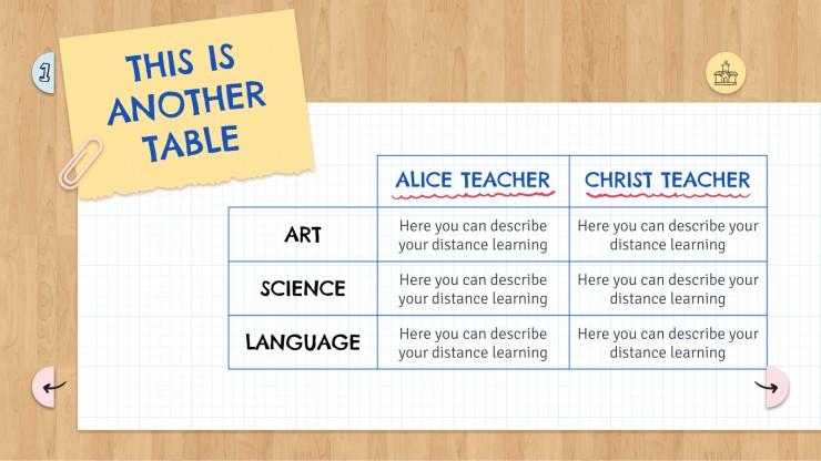 Modelo de apresentação Ensino à distância