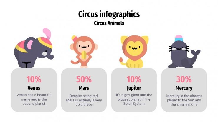 Circus Infographics presentation template