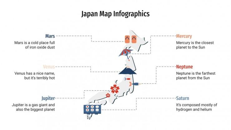Plantilla de presentación Infografías de mapas de Japón