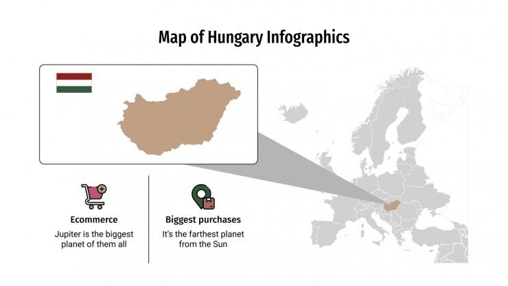 Cartes infographiques de la Hongrie : Modèles de présentation