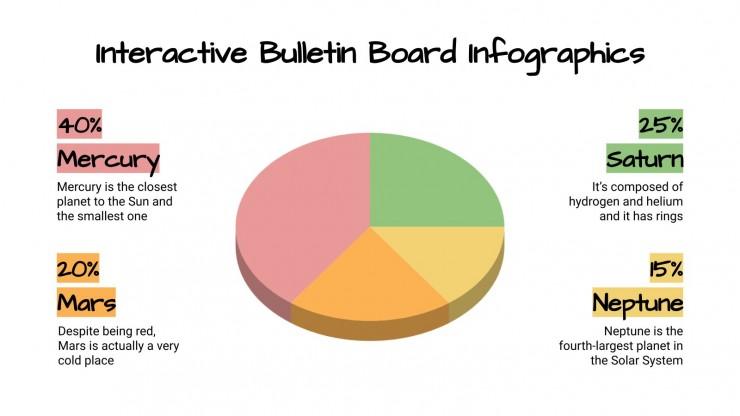 Modelo de apresentação Infográficos de quadro de anúncios interativo