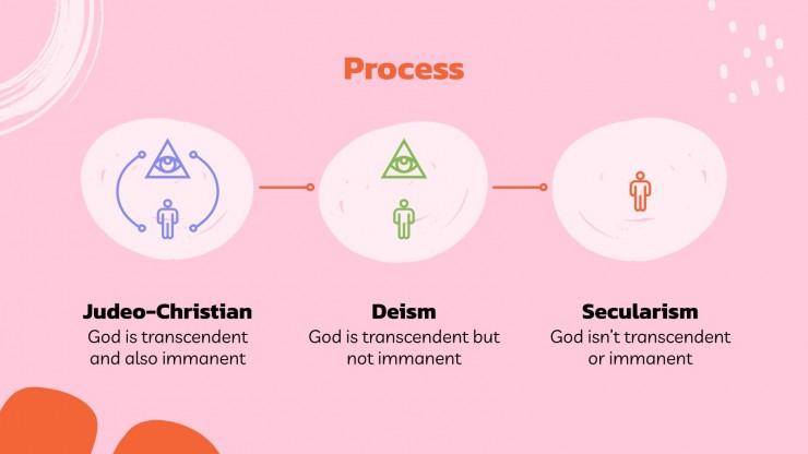 Atheism Day presentation template