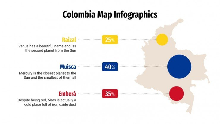 Colombia Map Infographics presentation template