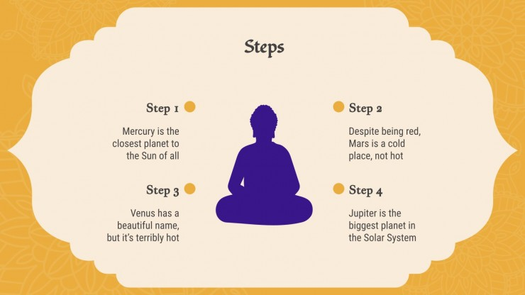 Traditions of Buddhism presentation template