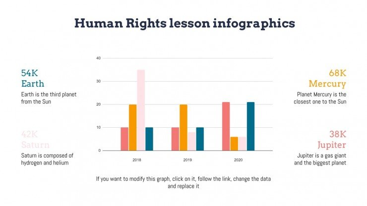 Human Rights Lesson Infographics presentation template