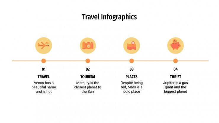 Modelo de apresentação Infográficos de viagens