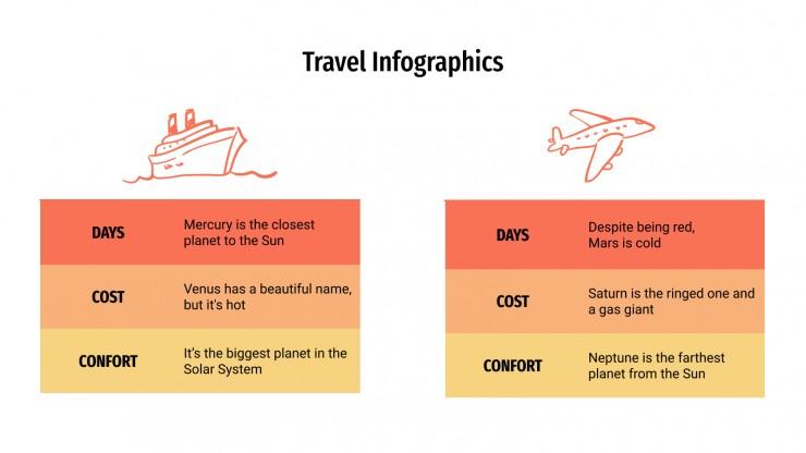 Travel Infographics presentation template