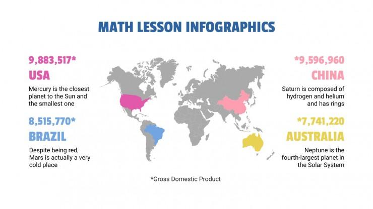 Infographies de cours de mathématiques : Modèles de présentation