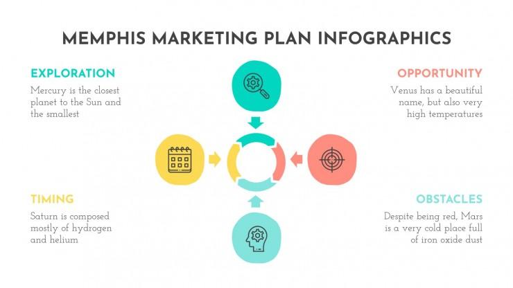 Plantilla de presentación Infografías de plan de marketing con estilo Memphis