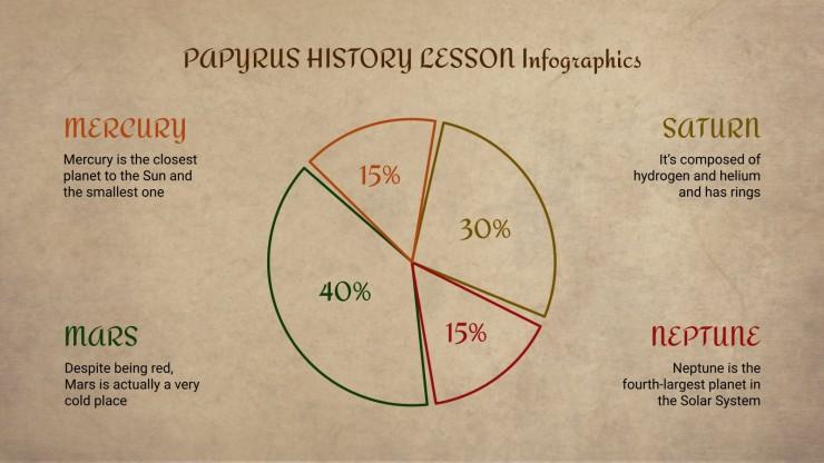 Plantilla de presentación Infografías lección de historia en papiro