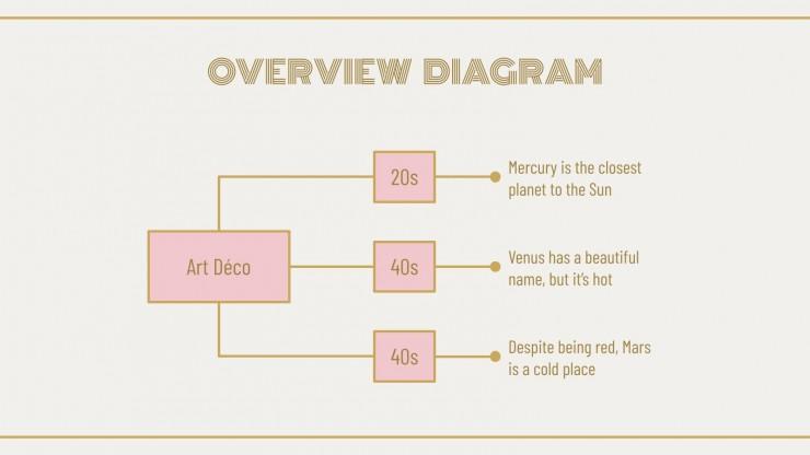 Art Deco Lesson presentation template