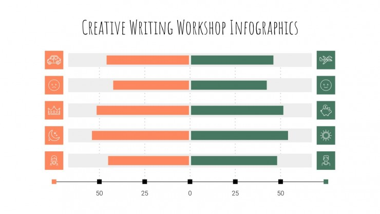 Creative Writing Workshop Infographics presentation template