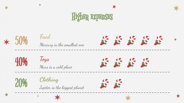Modelo de apresentação Ho Ho Ho