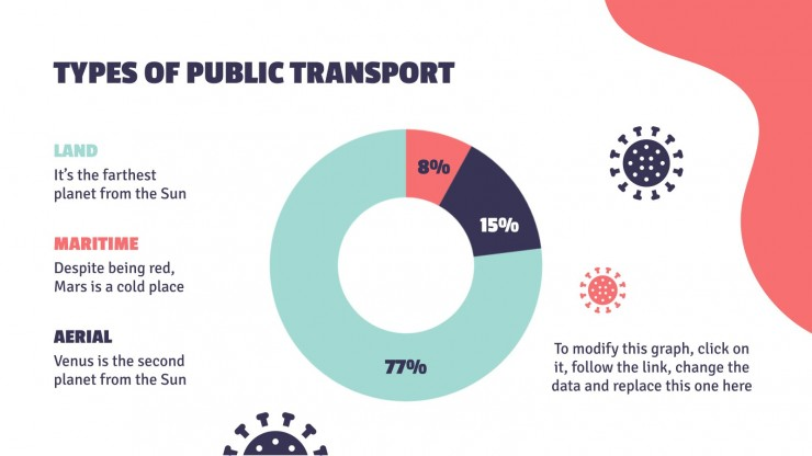 Public Transport Business Plan (COVID-19 and Public Transport) presentation template