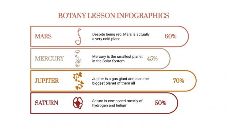 Infographies cours de botanique : Modèles de présentation