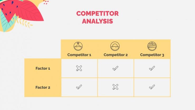 Plan marketing ambiance estivale : Modèles de présentation