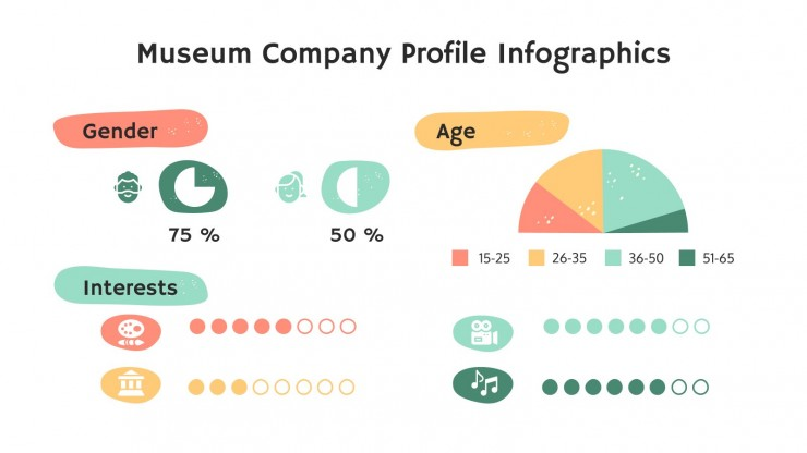 Plantilla de presentación Infografías de perfil de compañía de un museo