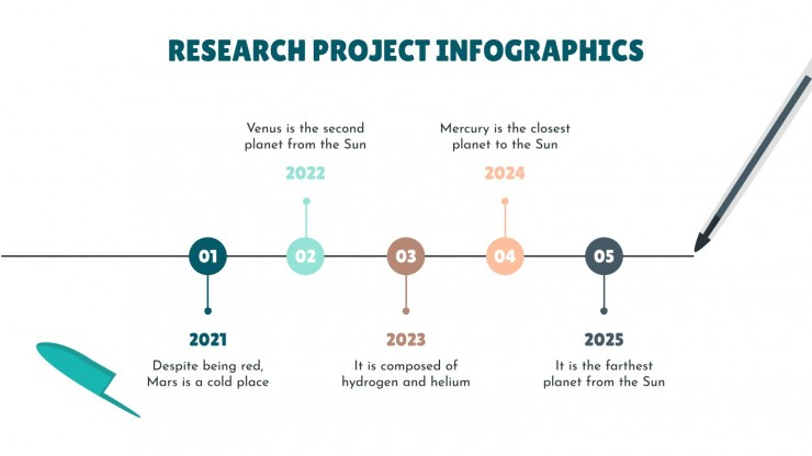 Research Project Infographics presentation template