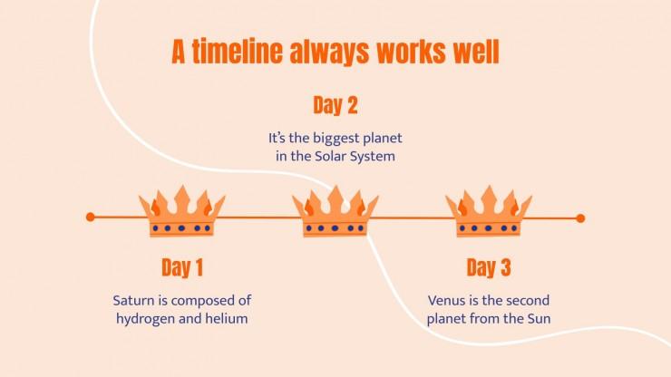 Modelo de apresentação Dia do Rei nos Países Baixos