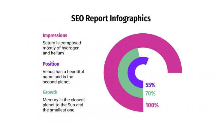 SEO Bericht Infografiken Präsentationsvorlage