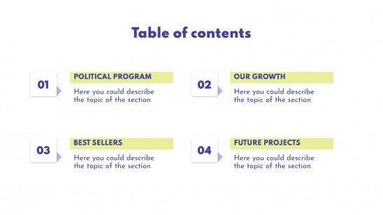 Modelo de apresentação Perfil de partido político