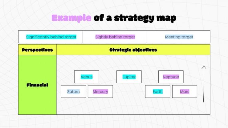 Modelo de apresentação Ferramentas de consultoria novas ondas