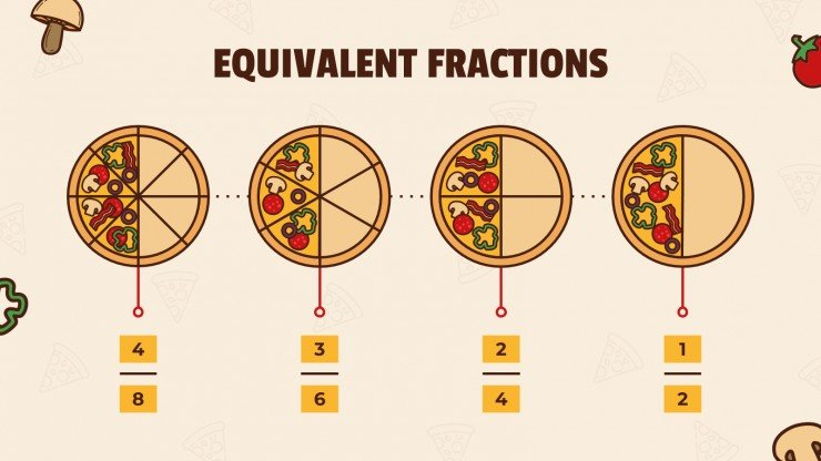 Plantilla de presentación Aprende las fracciones