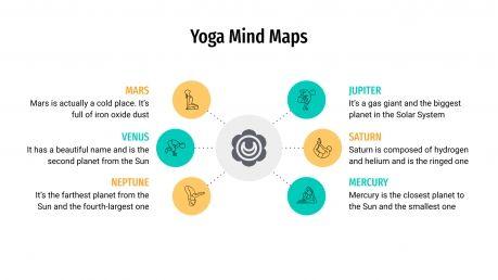 Modelo de apresentação Mapas mentais de ioga