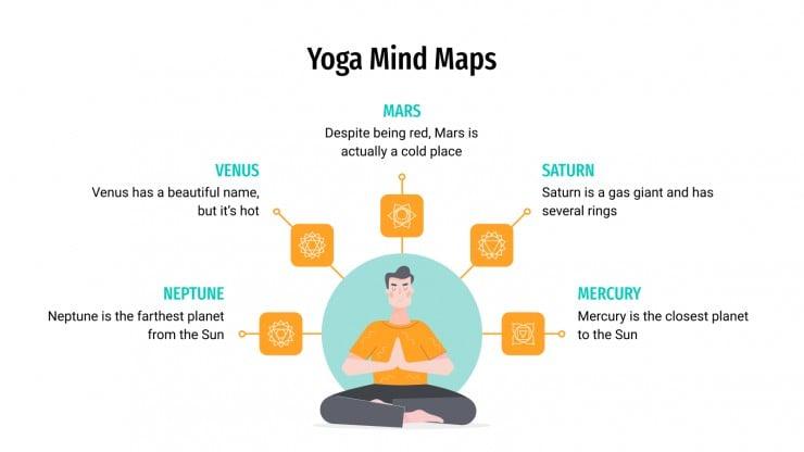 Yoga Mind Maps presentation template