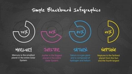 Simple Blackboard Infographics presentation template