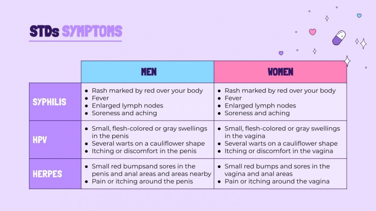 Sex Education for High School presentation template
