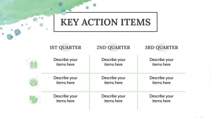 Plan marketing Méditation : Modèles de présentation