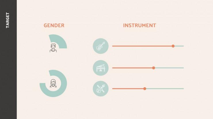Modelo de apresentação Aula de música