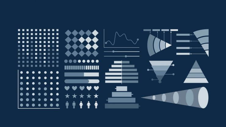 Plantilla de presentación Análisis de las competencias básicas
