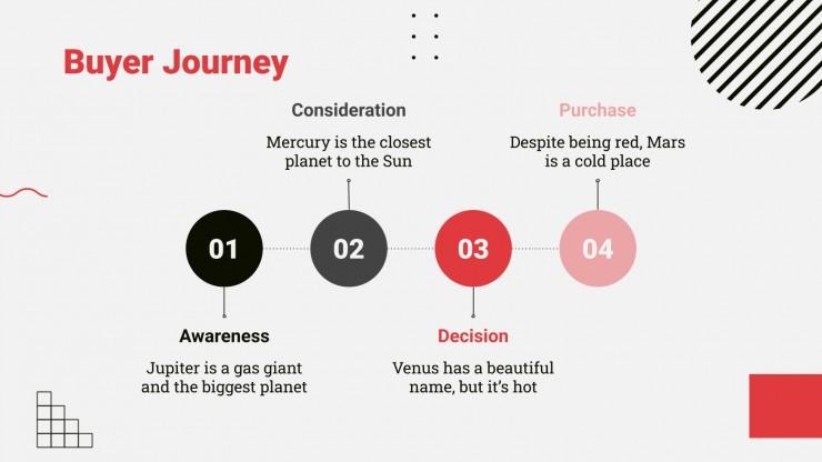Modelo de apresentação Plano de marketing para pequenas empresas