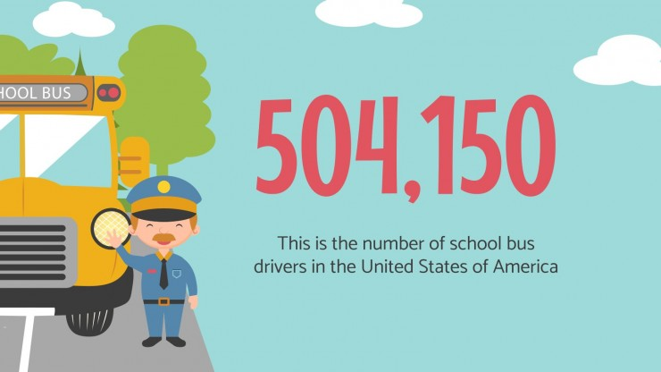 School Bus Drivers Day presentation template