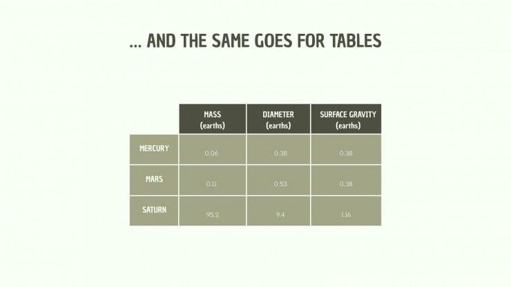 Modelo de apresentação Relatório de RSC
