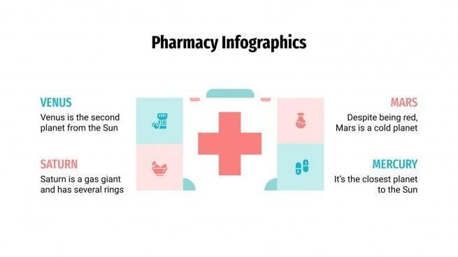 Modelo de apresentação Infográficos de farmácia