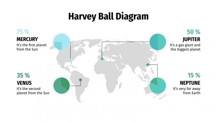 Modelo de apresentação Diagramas de bolas de Harvey