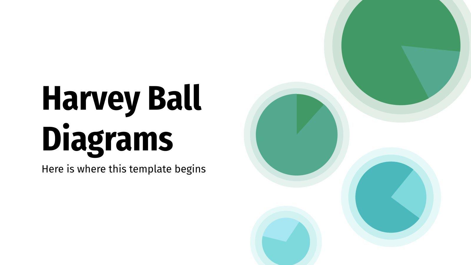 Plantilla de presentación Diagramas tipo Harvey ball
