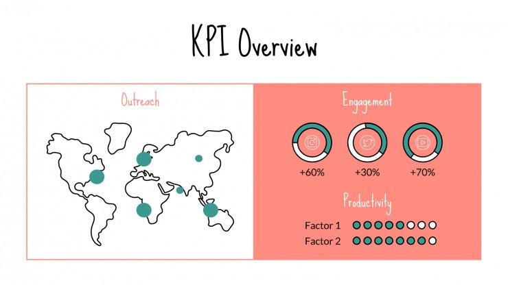 Doodle Cats Marketing Plan presentation template