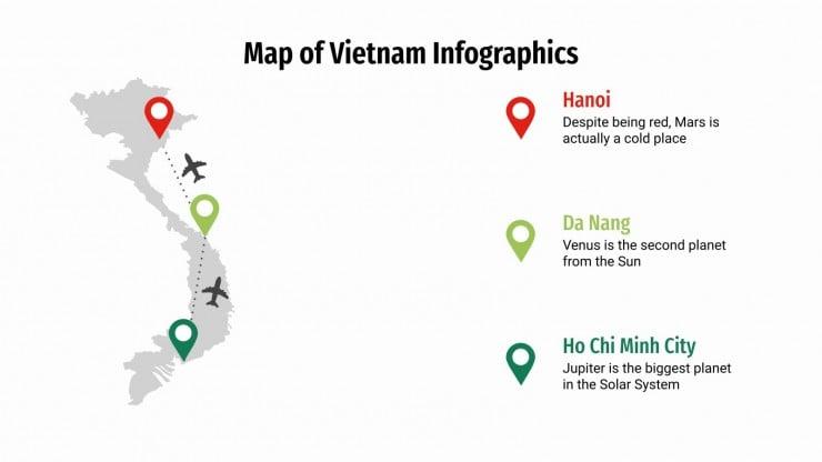 Cartes infographiques du Vietnam : Modèles de présentation