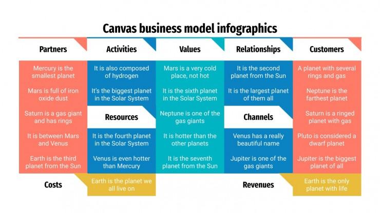 Canvas Business Model Infographics presentation template