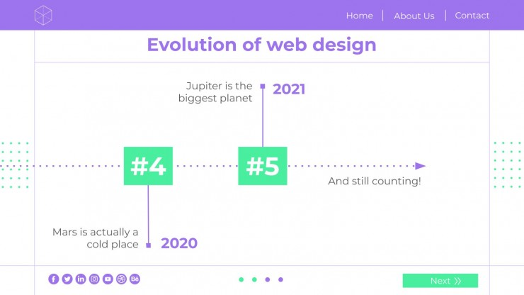 Journée du webdesigner : Modèles de présentation