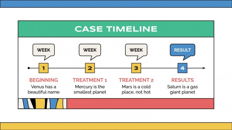 Ehlers-Danlos Syndrome Clinical Case presentation template