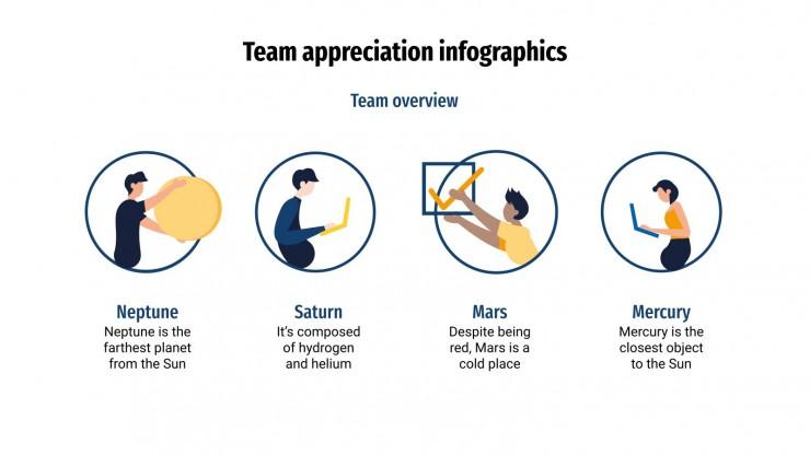 Infographies sur l'appréciation des équipes : Modèles de présentation
