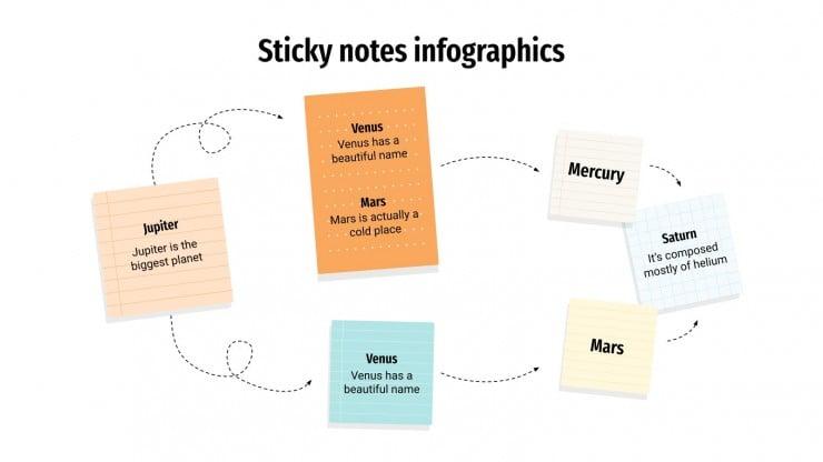 Infographies sur les notes autocollantes : Modèles de présentation